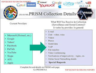 PRISM screenshot  via THE GUARDIAN, NOFORN