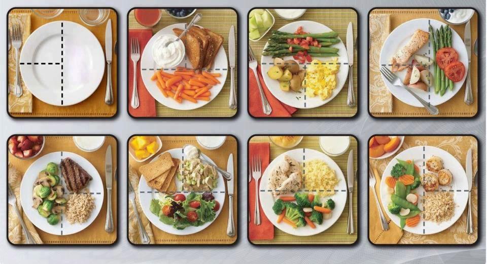 Método del plato, metodo del plato