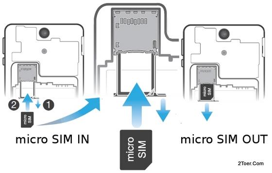 2Toer Sony Xperia V LT25i Open Back Cover Insert micro SIM - micro sim template