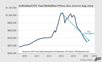 メダリオン 価格 チャート