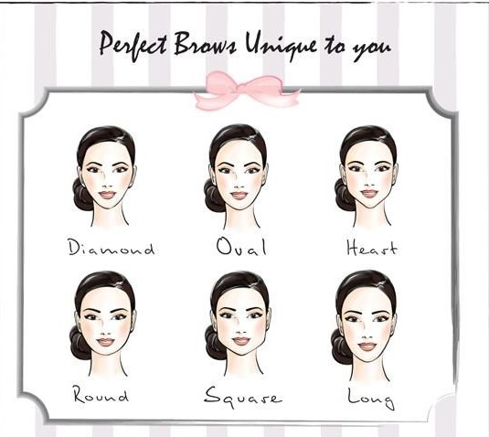 PERFECT EYEBROW GUIDE