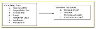 Jenis dan Teknik atau Metode Pengumpulan Data