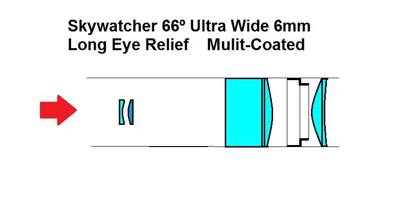 Ocular UWA 6mm Sky-Watcher Uwa6mm%2Besquema
