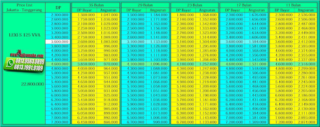 Harga Price List Kredit Motor Yamaha Lexi S 2018