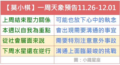 【莫小棋】一周天象預告2018.11.26-12.01