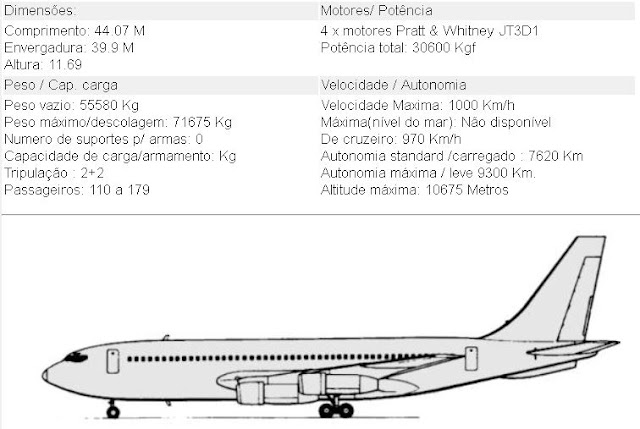 Boeing B707-120 Aeronave comercial Longo Alcance descrição