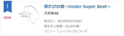 First week sales Nogizaka46 Under Member Album 'Boku Dake no Kimi'