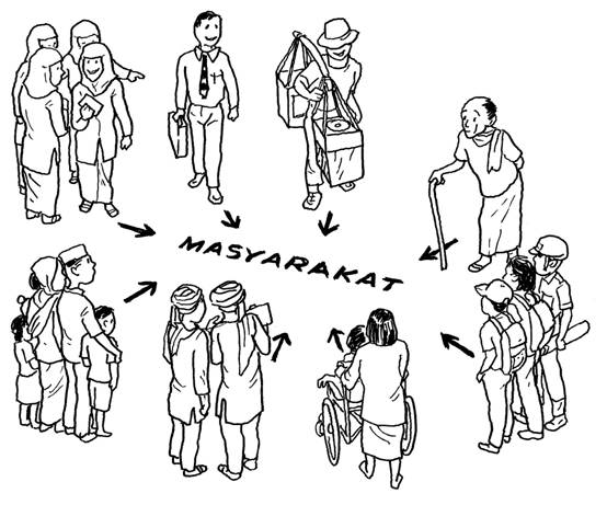 Penduduk Masyarakat Dan Kebudayaan