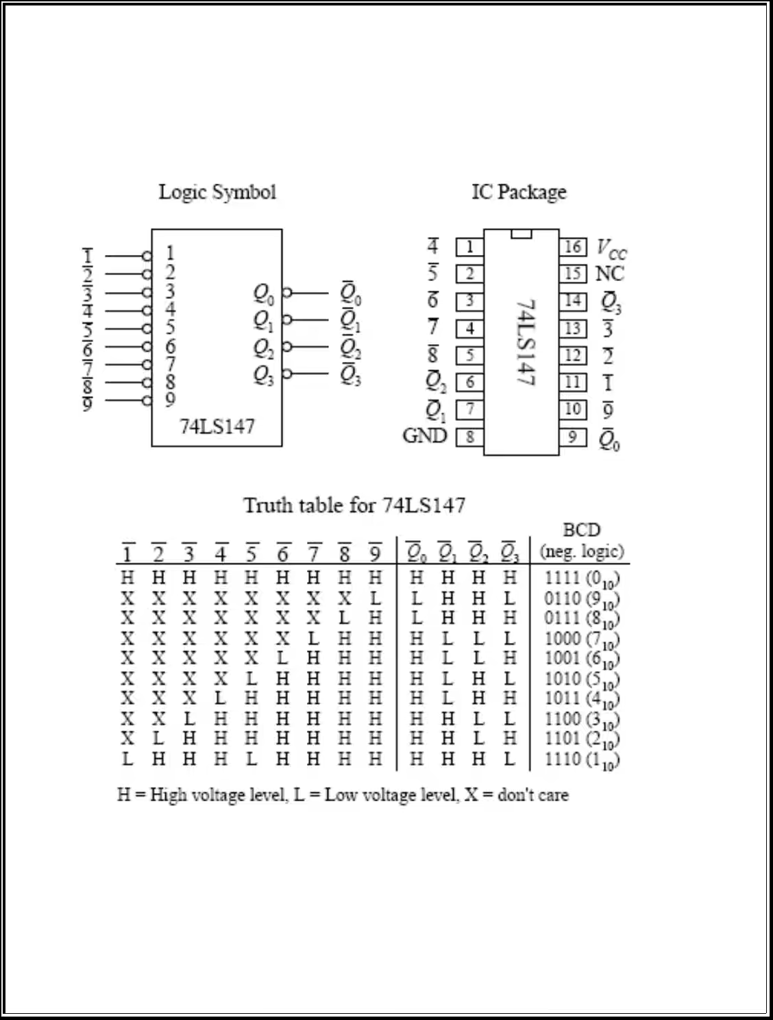 Project Seminar By Students Decimal To Bcd Encoder Logic Diagram And Truth Table Fig Pin Out