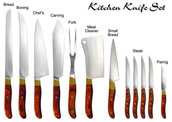Knives Chefs Use Do What Kind