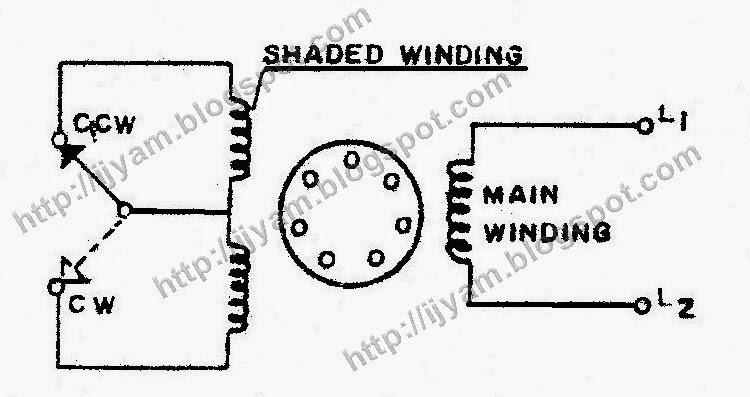 9 pole stator wiring diagram