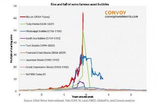 Pretul Bitcoin a crescut de 17 ori in acest an