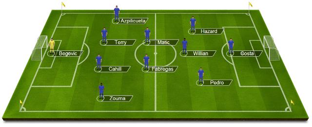chelsea squad 2016-2017