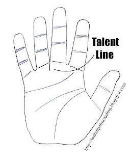 result of talent line palmistry