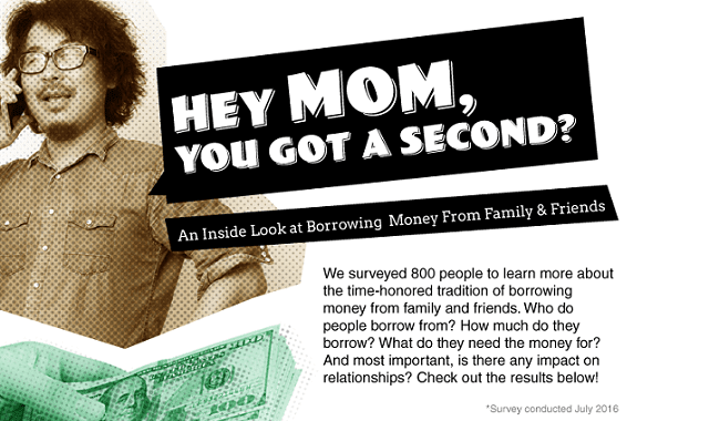 How People Borrow Money from Family and Friends