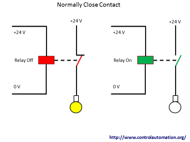 Open And Closed Circuit Diagrams With Switches, Open, Free