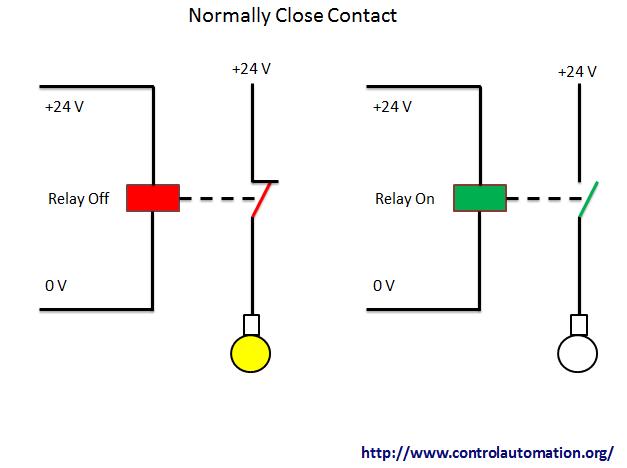 open series circuit vs closed series circuit