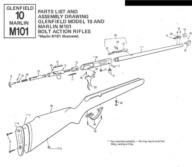 Marlin 22 Rifle Parts Diagram - DIY Enthusiasts Wiring Diagrams •