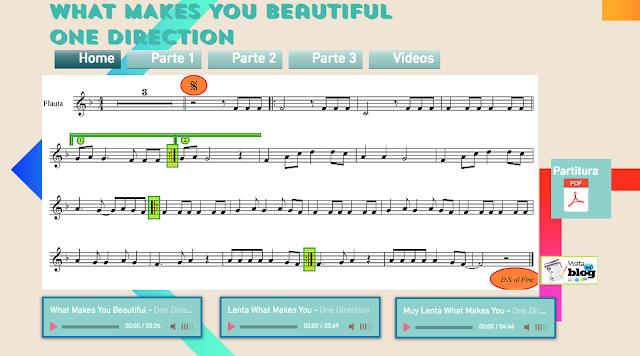 http://enriquecerezog.wixsite.com/what-makes-you-beaut