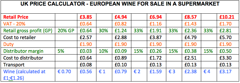 The Joseph Report: Lifting the stone on the UK wine trade