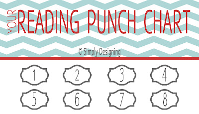 picture regarding Printable Punch Cards referred to as Punch Card Reading through Chart