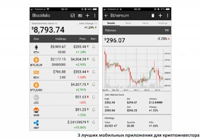 3 лучших мобильных приложения для криптоинвестора