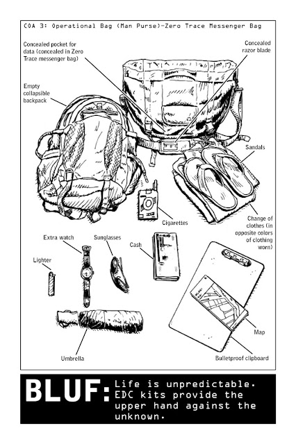 100 Deadly Skills: The SEAL Operative's Guide to Eluding Pursuers, Evading Capture, and Surviving Any Dangerous Situation. No.002 Create an Every Day Carry Kit