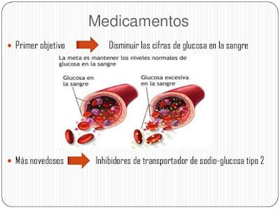 Tratar la hipoglucemia