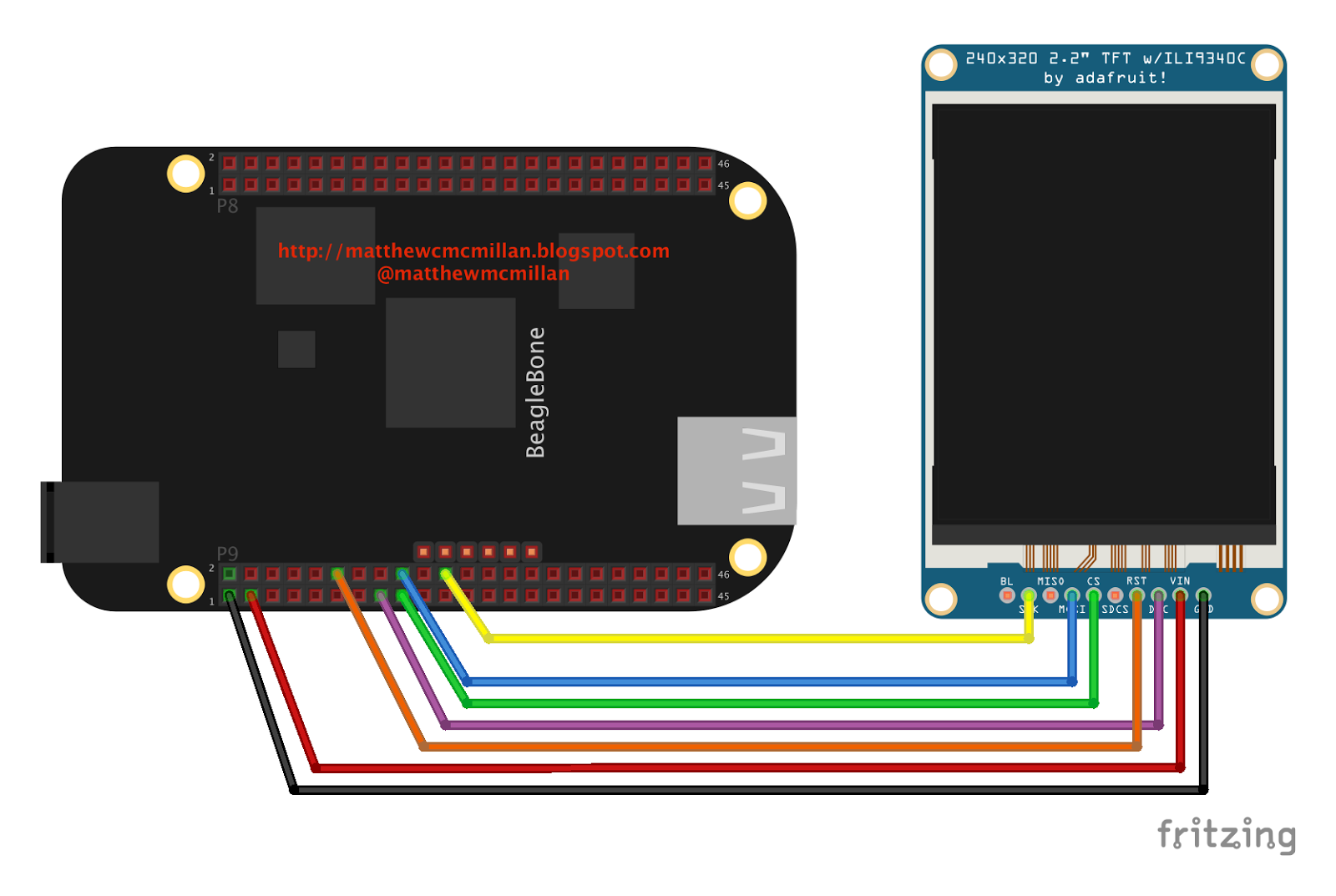 Matthew McMillan: Experimenting with BeagleBone Black and a