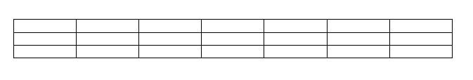 Ukuran Tabel