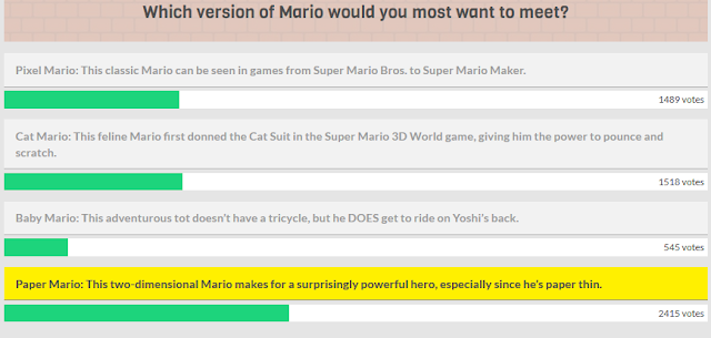 Play Nintendo which version of Mario would you most want to meet?