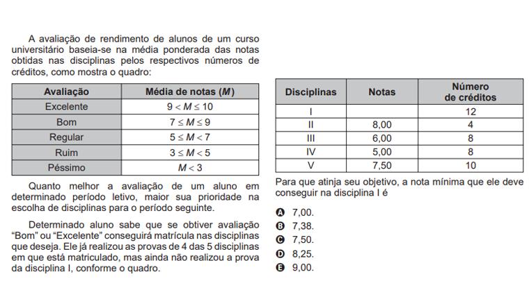 A avaliação de rendimento de alunos de um curso universitário baseia-se na média ponderada das notas...