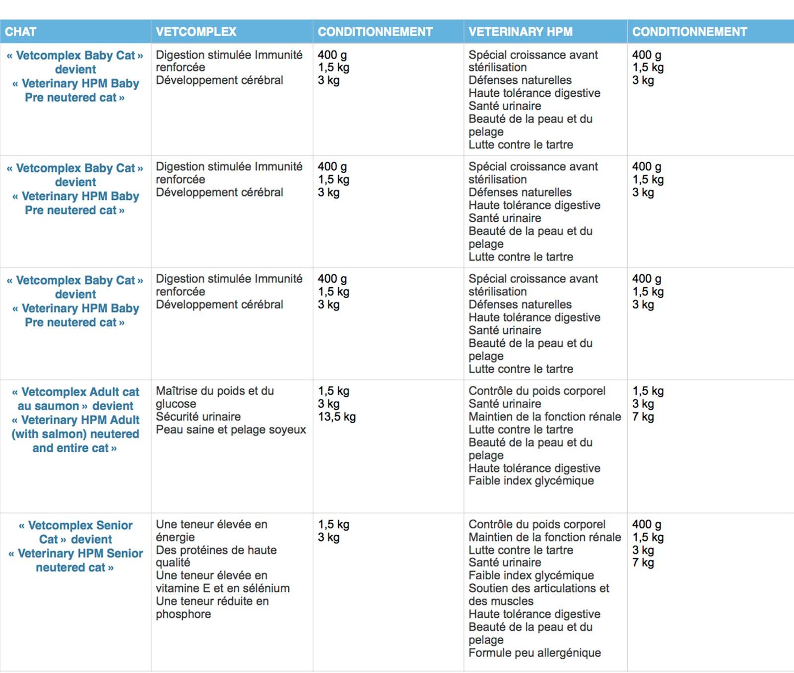 tableau indice glycémique