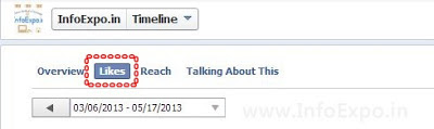 Facebook Unlike activity on fan pages by Facebook Insights