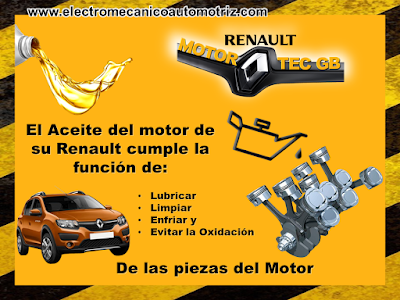Cambio de Aceite Motortec GB