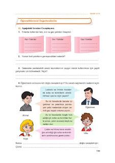 7. Sınıf Kuranı Kerim Ders Kitabı Cevapları Ata sayfa 199