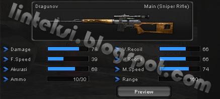 Senjata PointBlank Dragunov