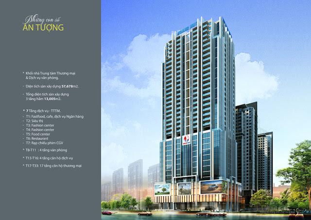 Dự án Gold Tower Nguyễn Trãi
