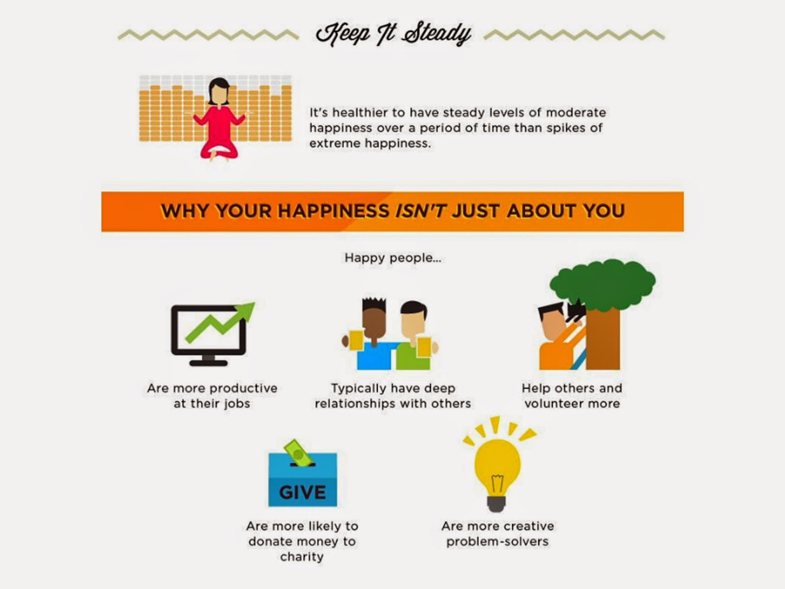 Facts about happiness 4