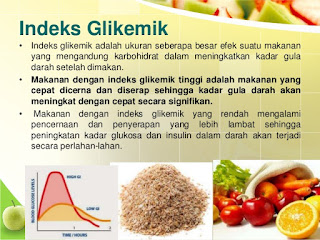 Pengertian Index Glikemik