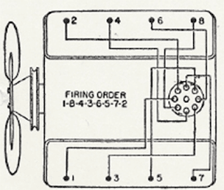 The Studeblogger: Valve Adjustment for the Studebaker V8
