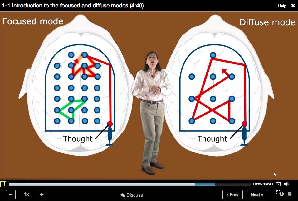 Barbara Oakley Learning How To Learn Mooc | Green ...