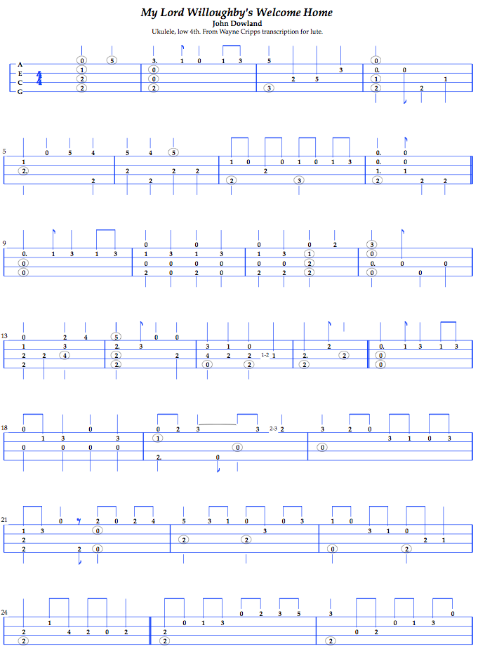 Tablature for low G ukulele of My Lord Willoughby's Welcome Home page 1