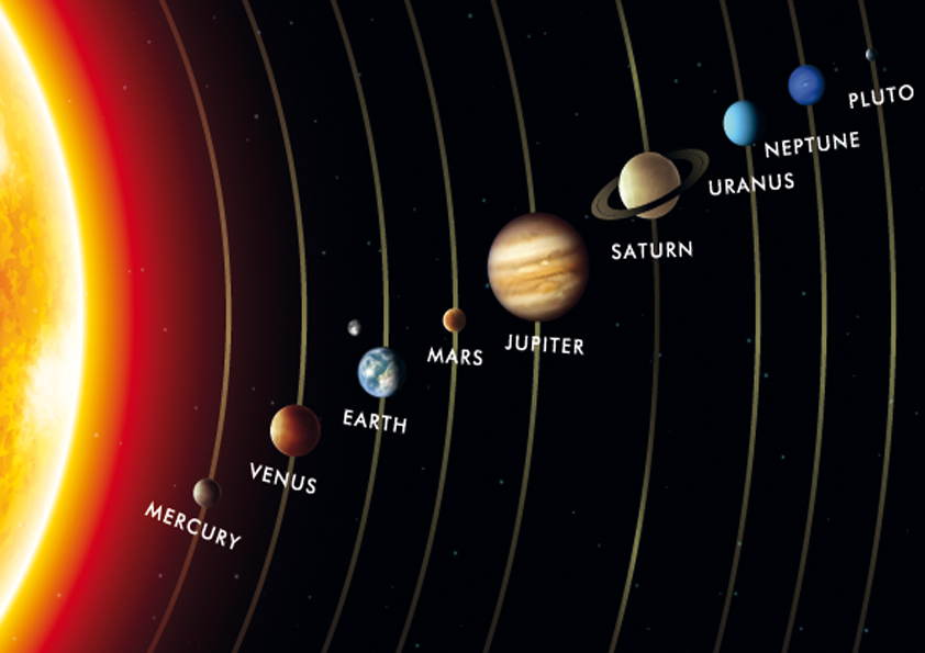 labeled all the planets aligned - photo #6