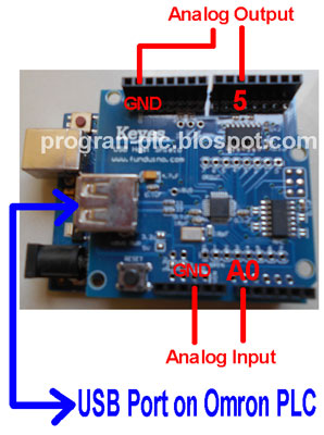 Hardware Connections of Omron PLC USB and Arduino