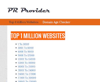 Classifica mondiale del primo milione di siti internet