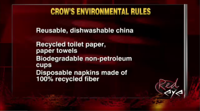 Sheryl Crow Uses One Square of Toilet Paper, How About You?