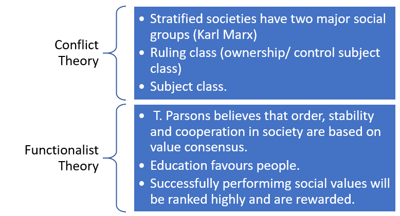 social class educational structure in brave In such a world, uniqueness is uselessness and uniformity is bliss, because social stability is everything in brave new world revisited.