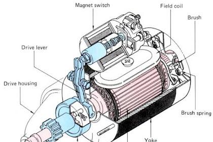 Komponen Motor Starter Beserta Fungsinya Masing-Masing, Ketahui ini Agar Dapat Memperbaiki Kerusakan Pada Sistem Starter