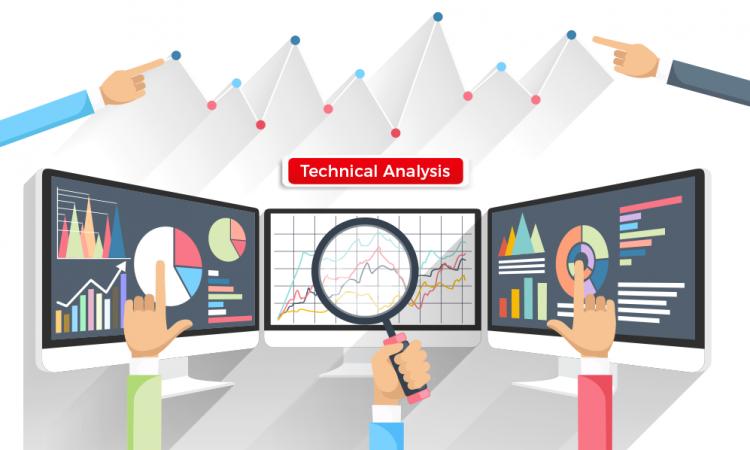 hướng dẫn phân tích kĩ thuật chứng khoán
